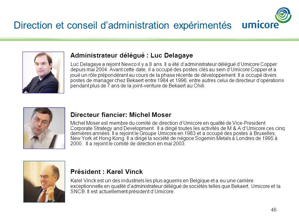 46 Administrateur délégué : Luc Delagaye Luc Delagaye a rejoint Newco il y a 8 ans.