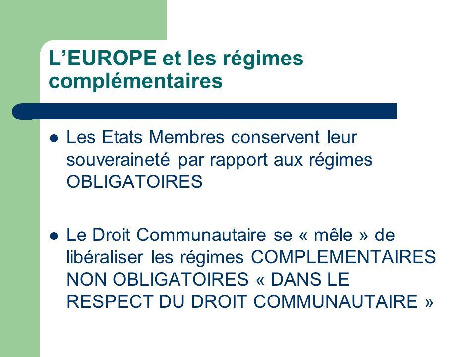 LEUROPE et les régimes complémentaires Les Etats Membres conservent leur souveraineté par rapport aux régimes OBLIGATOIRES Le Droit Communautaire se «