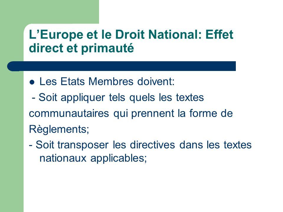 LEurope et le Droit National: Effet direct et primauté Les Etats Membres doivent: - Soit appliquer tels quels les textes communautaires qui prennent l