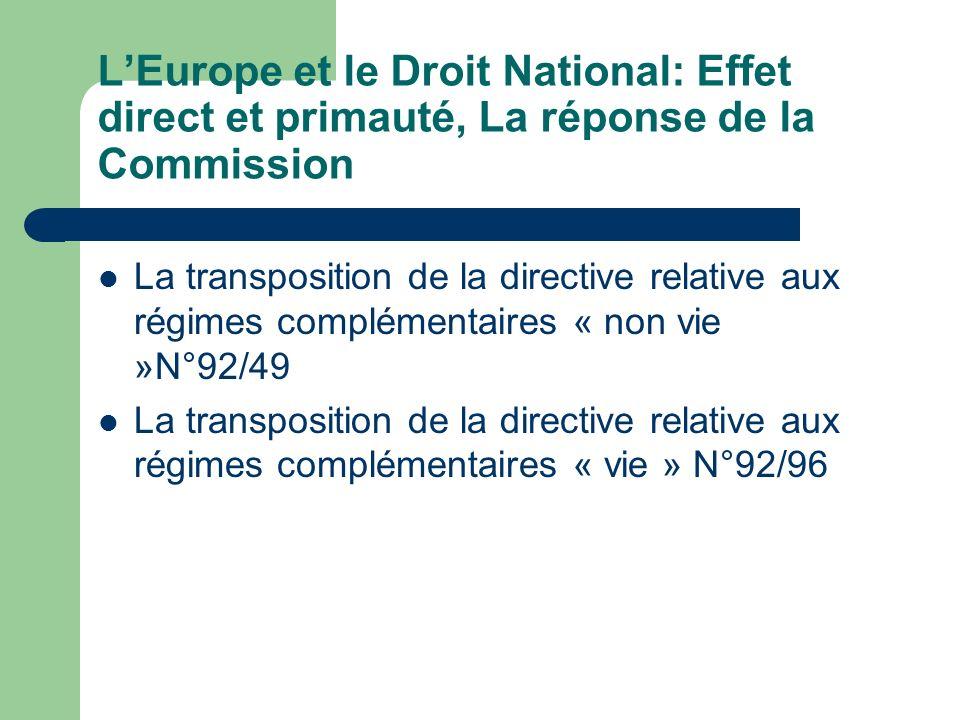 LEurope et le Droit National: Effet direct et primauté, La réponse de la Commission La transposition de la directive relative aux régimes complémentai