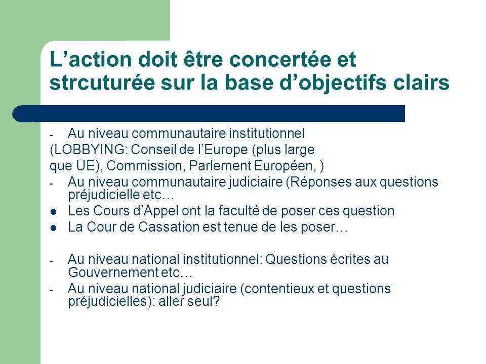 Laction doit être concertée et strcuturée sur la base dobjectifs clairs - Au niveau communautaire institutionnel (LOBBYING: Conseil de lEurope (plus l