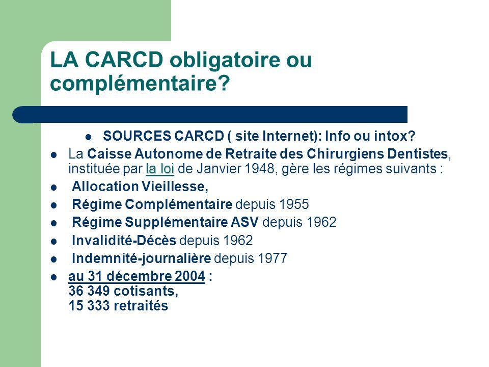 CARCD: obligatoire ou complémentaire.