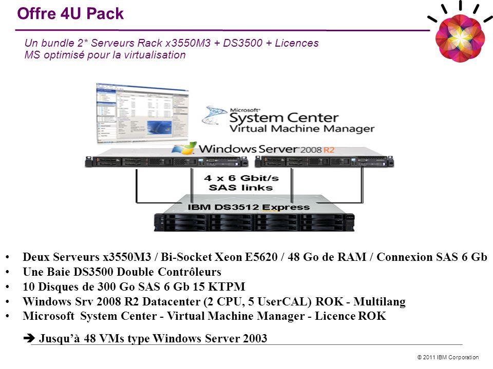 © 2011 IBM Corporation Deux Serveurs x3550M3 / Bi-Socket Xeon E5620 / 48 Go de RAM / Connexion SAS 6 Gb Une Baie DS3500 Double Contrôleurs 10 Disques