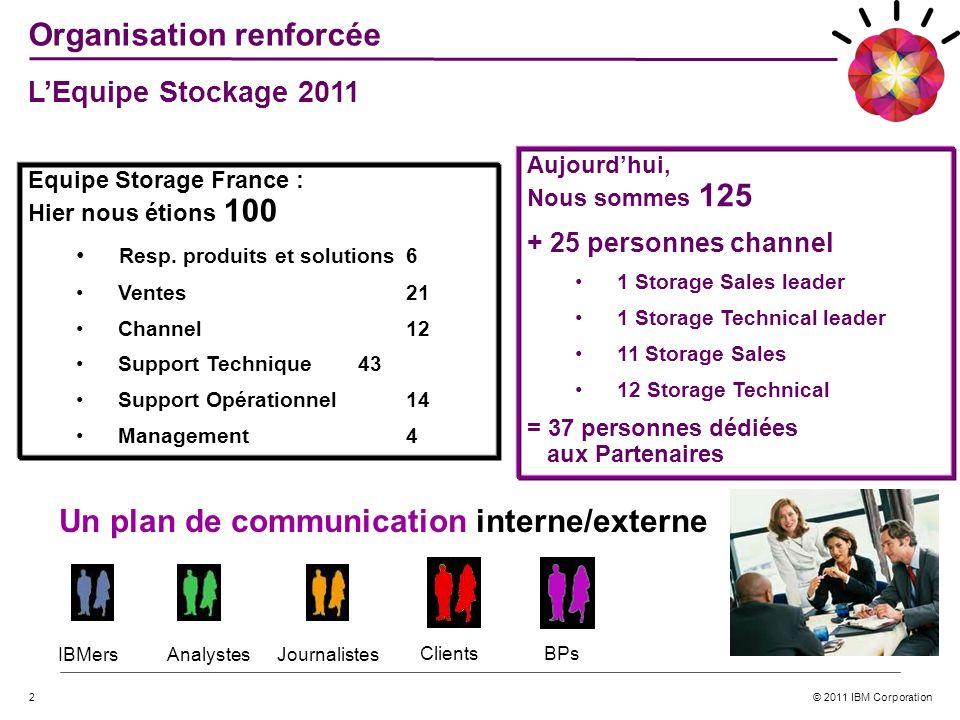 © 2011 IBM Corporation2 LEquipe Stockage 2011 Equipe Storage France : Hier nous étions 100 Resp. produits et solutions6 Ventes21 Channel12 Support Tec
