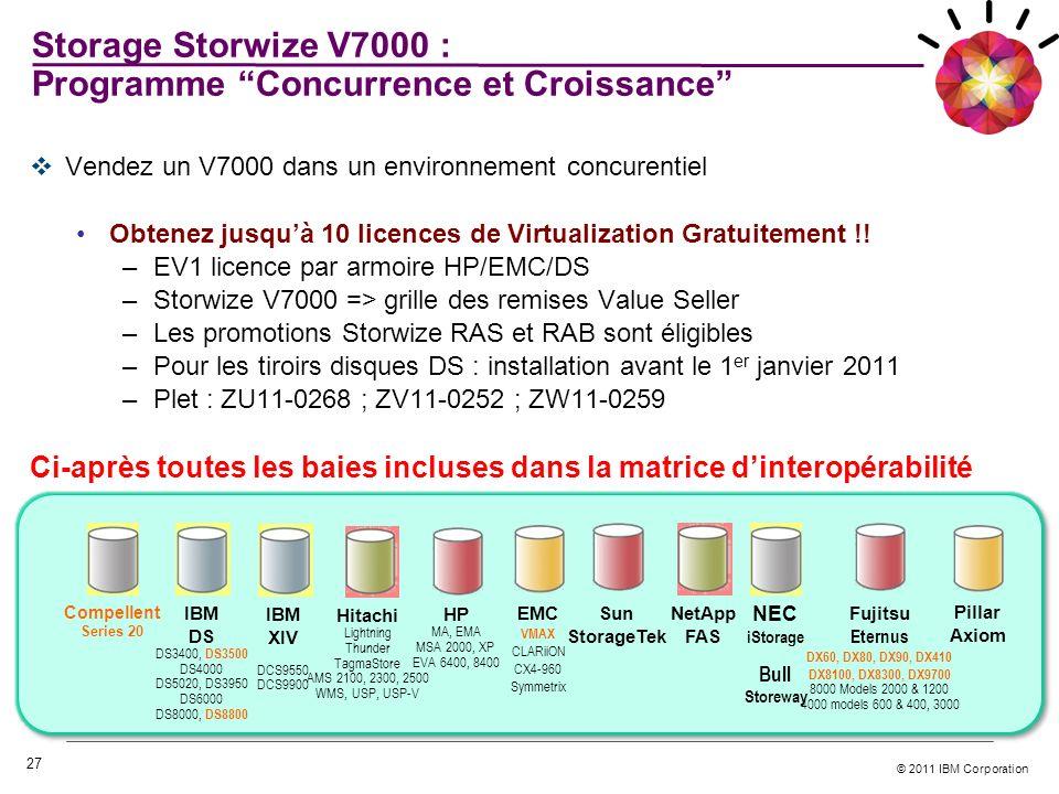 © 2011 IBM Corporation 27 Storage Storwize V7000 : Programme Concurrence et Croissance Vendez un V7000 dans un environnement concurentiel Obtenez jusq