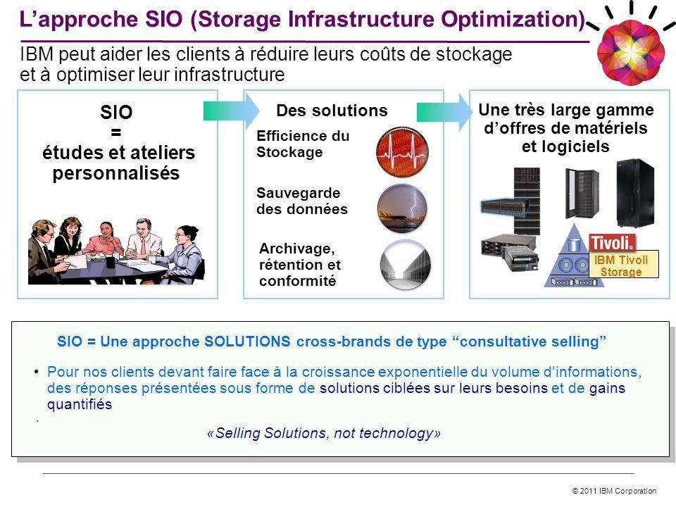 © 2011 IBM Corporation IBM peut aider les clients à réduire leurs coûts de stockage et à optimiser leur infrastructure SIO = études et ateliers person