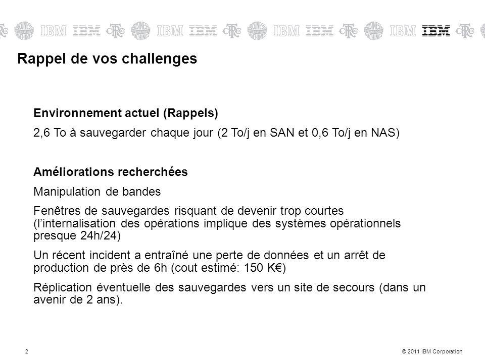 © 2011 IBM Corporation2 Rappel de vos challenges Environnement actuel (Rappels) 2,6 To à sauvegarder chaque jour (2 To/j en SAN et 0,6 To/j en NAS) Am