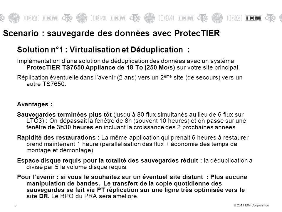 © 2011 IBM Corporation3 Solution n°1 : Virtualisation et Déduplication : Implémentation dune solution de déduplication des données avec un système Pro