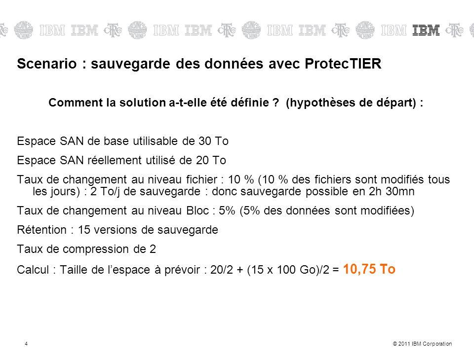© 2011 IBM Corporation5 Comment la solution a-t-elle été définie (hypothèses de départ) : Espace NAS de base utilisable de 10 To Espace NAS réellement utilisé de 6 To Taux de changement au niveau fichier : 10 % (10 % des fichiers sont modifiés tous les jours) : 600 Go/j de sauvegarde : donc sauvegarde possible en 40 mn.