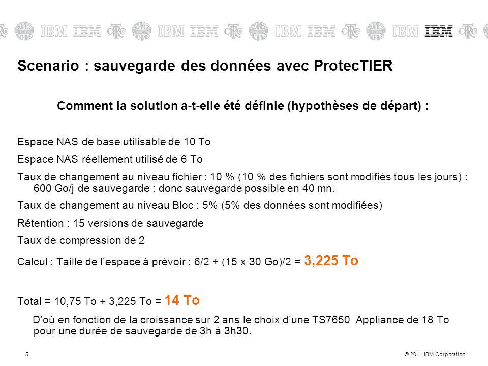 © 2011 IBM Corporation5 Comment la solution a-t-elle été définie (hypothèses de départ) : Espace NAS de base utilisable de 10 To Espace NAS réellement