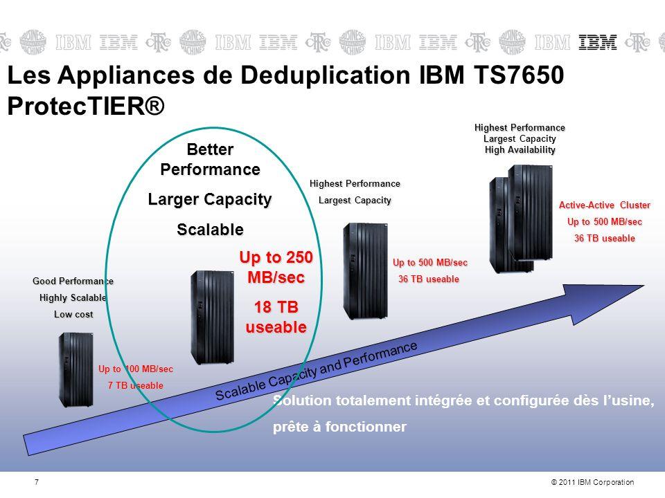 © 2011 IBM Corporation8 Notre solution n°1 : avec 1 TS7650 TS7650 (18 To) (éventuellement dans 2 ans non compris dans la solution) Site DR Site principale Connexions IP TS7650 18 To (1 an maintenance incluse) : LP : 289 K, prix biddé achat: 80,4 KPrix biddé client : 86,7 K Service : 3 jours : LP : 6 KPrix client 4,5 K
