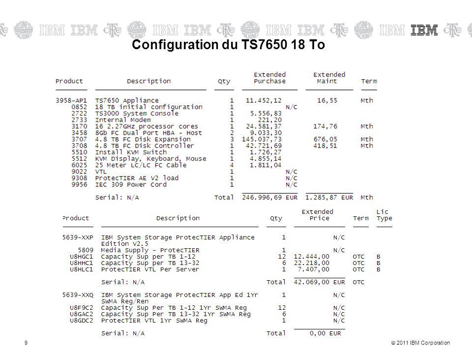 © 2011 IBM Corporation10 La compétition