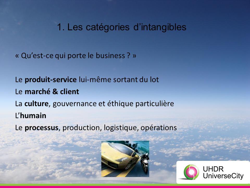 1. Les catégories dintangibles « Quest-ce qui porte le business .