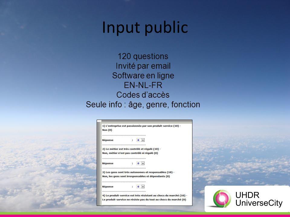 120 questions Invité par email Software en ligne EN-NL-FR Codes daccès Seule info : âge, genre, fonction Input public