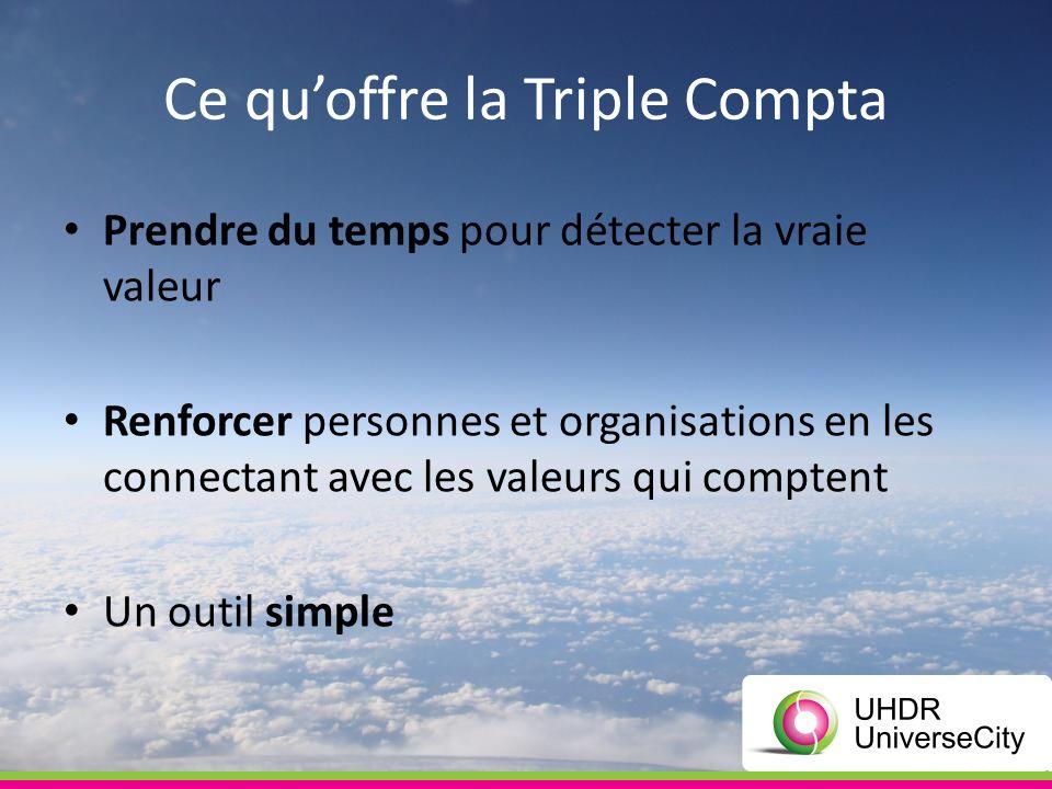 Ce quoffre la Triple Compta Prendre du temps pour détecter la vraie valeur Renforcer personnes et organisations en les connectant avec les valeurs qui comptent Un outil simple