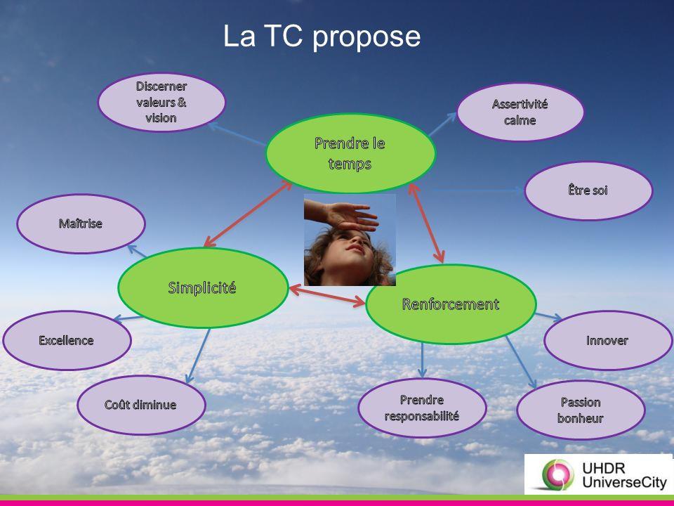 La TC propose