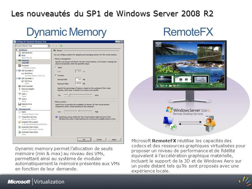 Microsoft RemoteFX réutilise les capacités des codecs et des ressources graphiques virtualisées pour proposer un niveau de performance et de fidélité