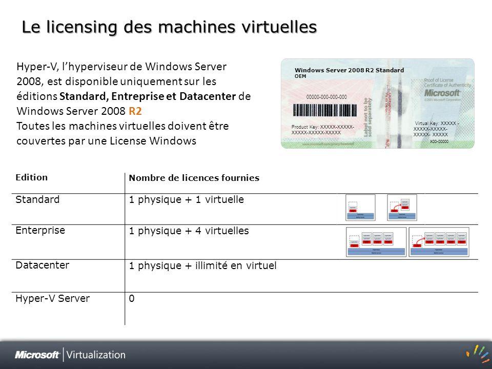 Le licensing des machines virtuelles EditionNombre de licences fournies Standard1 physique + 1 virtuelle Enterprise1 physique + 4 virtuelles Datacente
