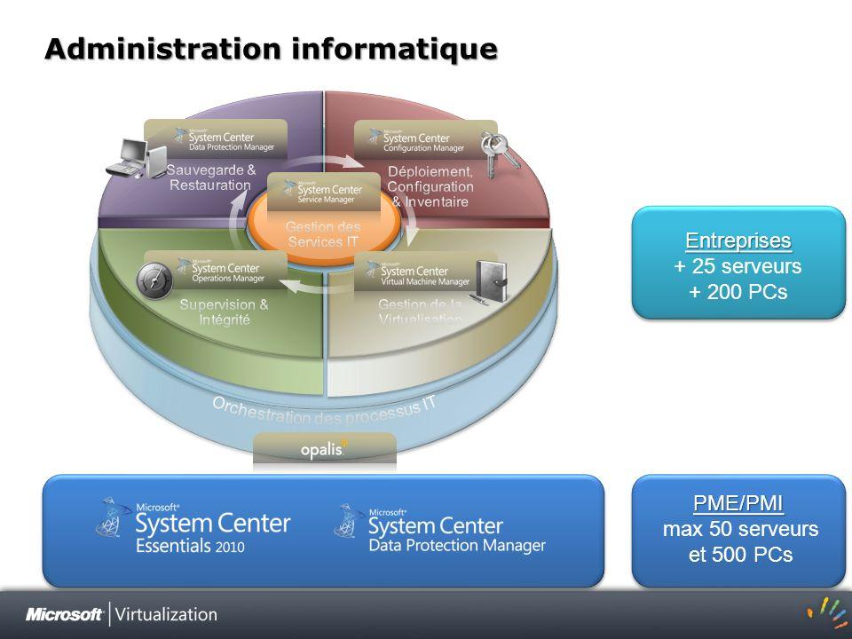 Administration informatique Entreprises + 25 serveurs + 200 PCsEntreprises + 25 serveurs + 200 PCs PME/PMI max 50 serveurs et 500 PCsPME/PMI max 50 se