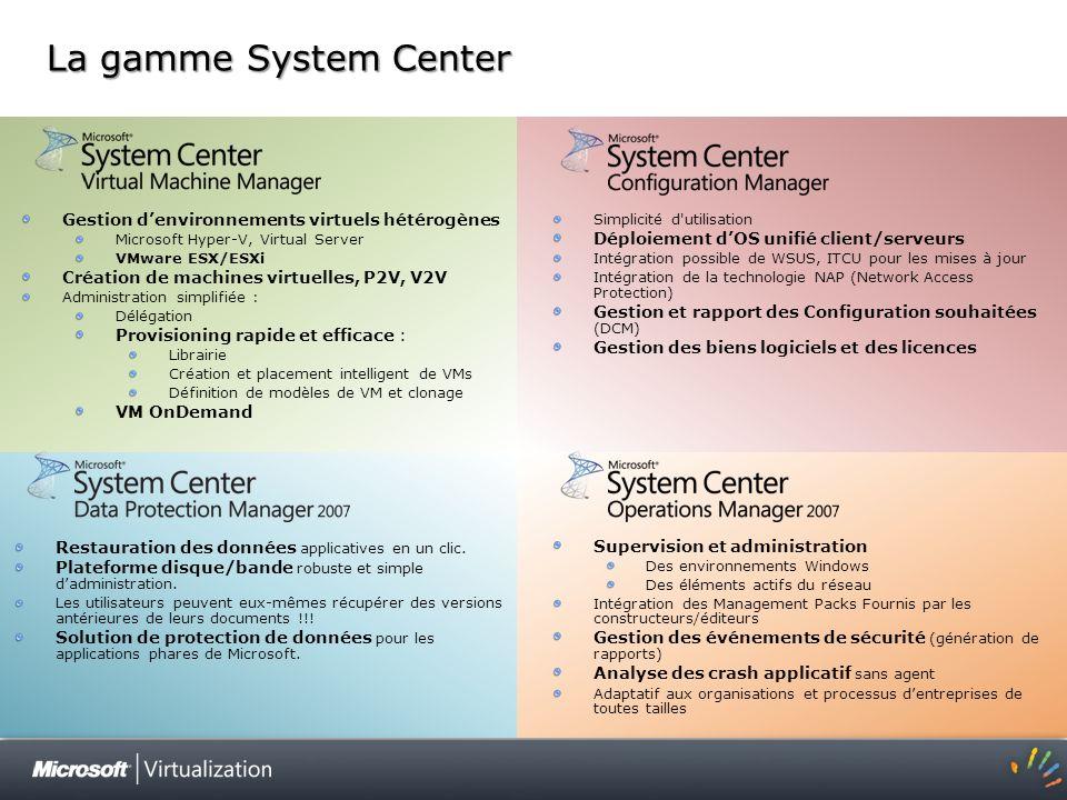 La gamme System Center Simplicité d'utilisation Déploiement dOS unifié client/serveurs Intégration possible de WSUS, ITCU pour les mises à jour Intégr