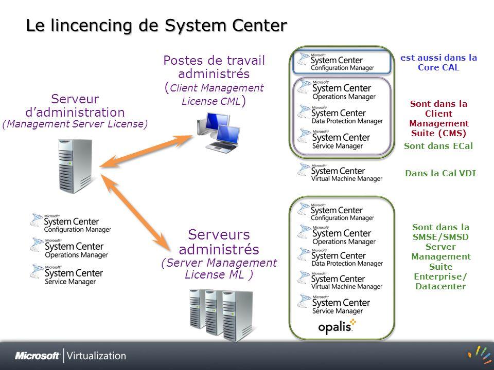 Le lincencing de System Center Postes de travail administrés ( Client Management License CML ) Serveur dadministration (Management Server License) Ser