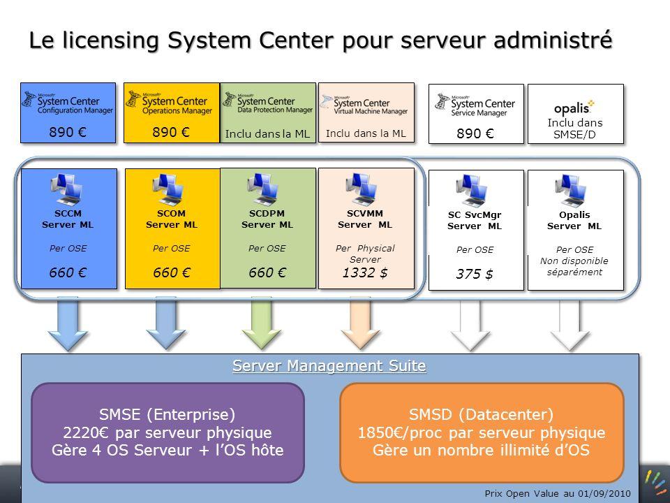 Inclu dans la ML 890 SCCM Server ML Per OSE 660 SCOM Server ML Per OSE 660 SCDPM Server ML Per OSE 660 Le licensing System Center pour serveur adminis