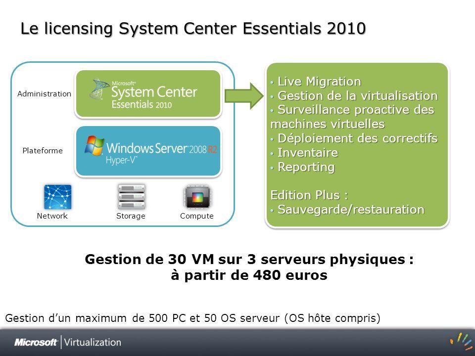 Live Migration Live Migration Gestion de la virtualisation Gestion de la virtualisation Surveillance proactive des machines virtuelles Surveillance pr