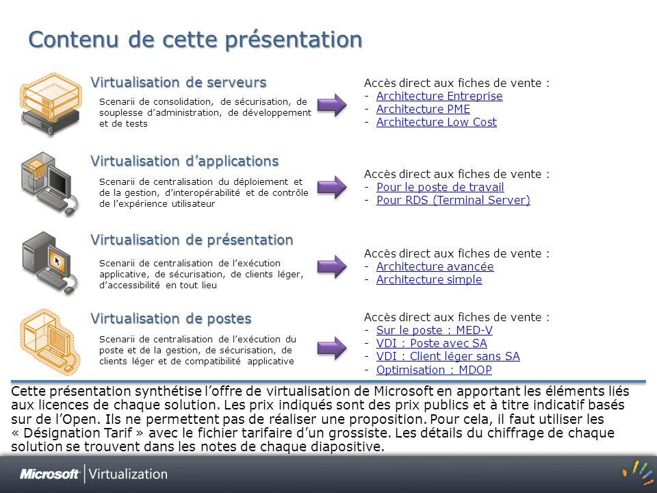 Contenu de cette présentation Cette présentation synthétise loffre de virtualisation de Microsoft en apportant les éléments liés aux licences de chaqu