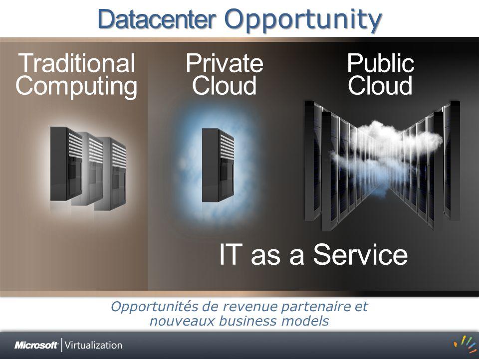 Datacenter Opportunity Traditional Computing Private Cloud Public Cloud IT as a Service Opportunités de revenue partenaire et nouveaux business models