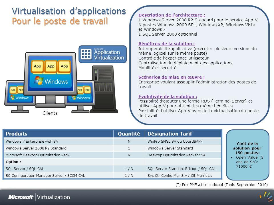 Virtualisation dapplications Pour le poste de travail ProduitsQuantitéDésignation Tarif Windows 7 Enterprise with SANWinPro SNGL SA ou UpgrdSAPk Windo