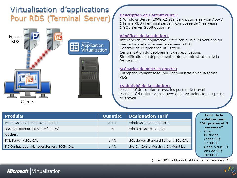 Virtualisation dapplications Pour RDS (Terminal Server) ProduitsQuantitéDésignation Tarif Windows Server 2008 R2 StandardX + 1Windows Server Standard