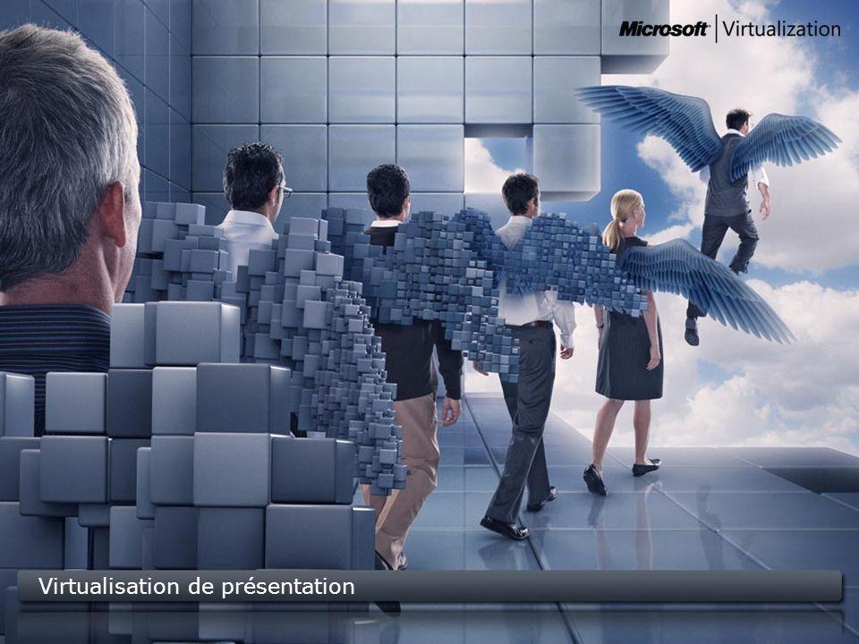 Virtualisation de présentation