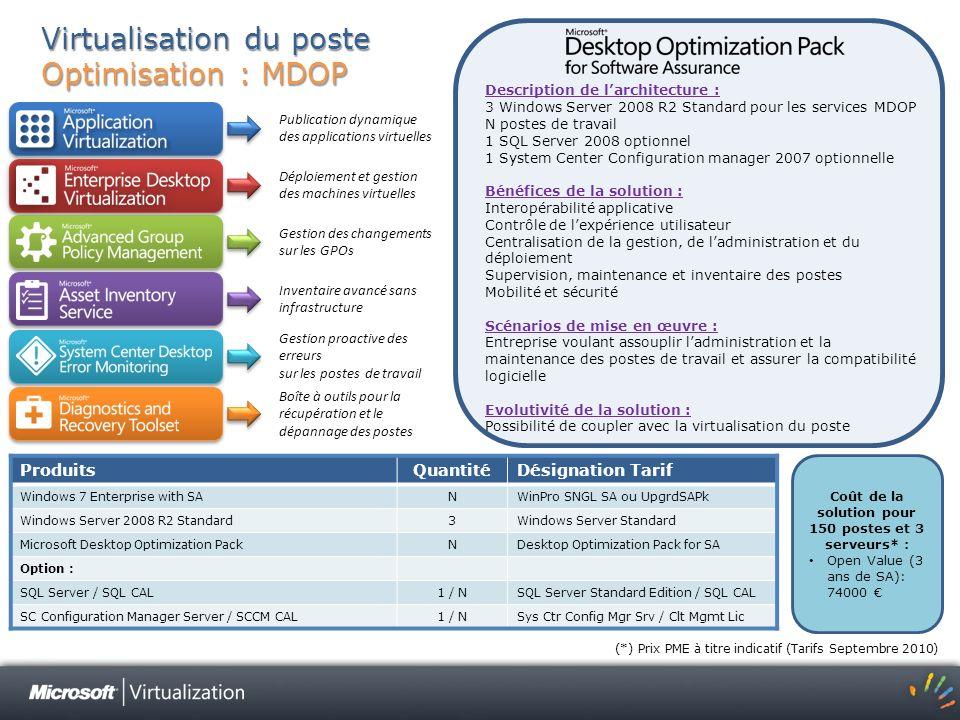 Virtualisation du poste Optimisation : MDOP ProduitsQuantitéDésignation Tarif Windows 7 Enterprise with SANWinPro SNGL SA ou UpgrdSAPk Windows Server