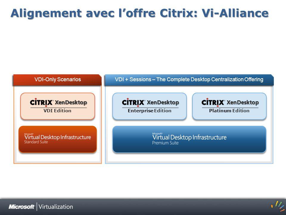 Alignement avec loffre Citrix: Vi-Alliance XenDesktop VDI Edition VDI-Only ScenariosVDI + Sessions – The Complete Desktop Centralization Offering XenD
