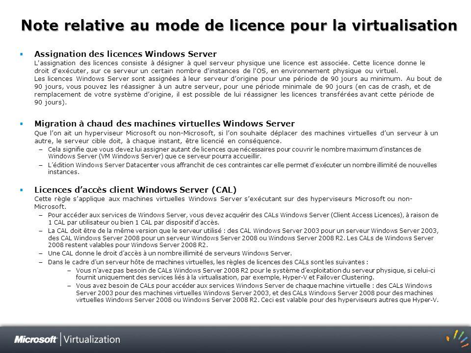 Note relative au mode de licence pour la virtualisation Assignation des licences Windows Server L'assignation des licences consiste à désigner à quel