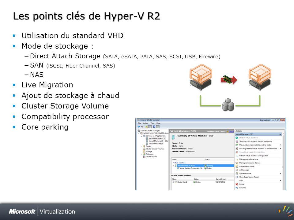 Les points clés de Hyper-V R2 Utilisation du standard VHD Mode de stockage : Direct Attach Storage (SATA, eSATA, PATA, SAS, SCSI, USB, Firewire) SAN (