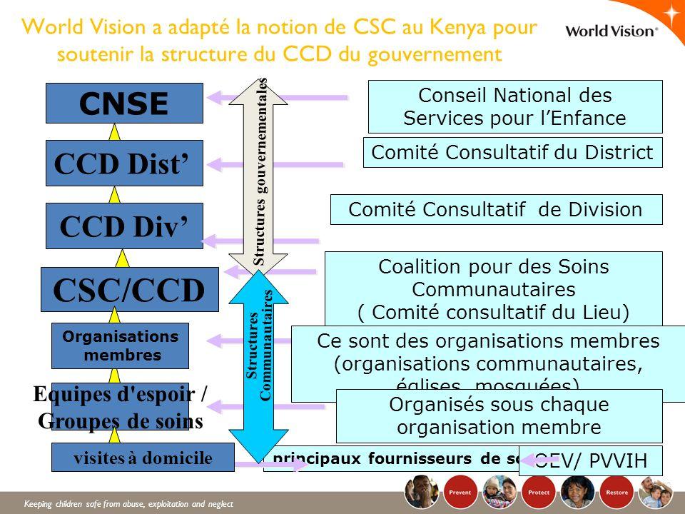 Keeping children safe from abuse, exploitation and neglect Coalition pour des Soins Communautaires ( Comité consultatif du Lieu) World Vision a adapté
