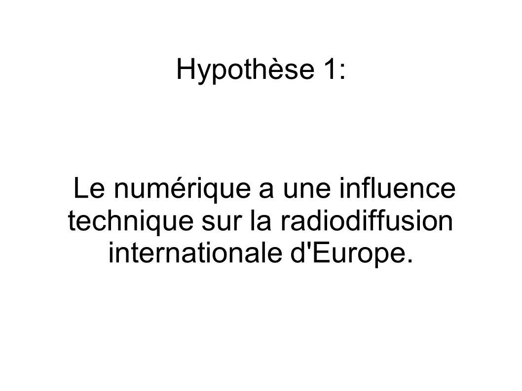 Hypothèse 1: Le numérique a une influence technique sur la radiodiffusion internationale d Europe.