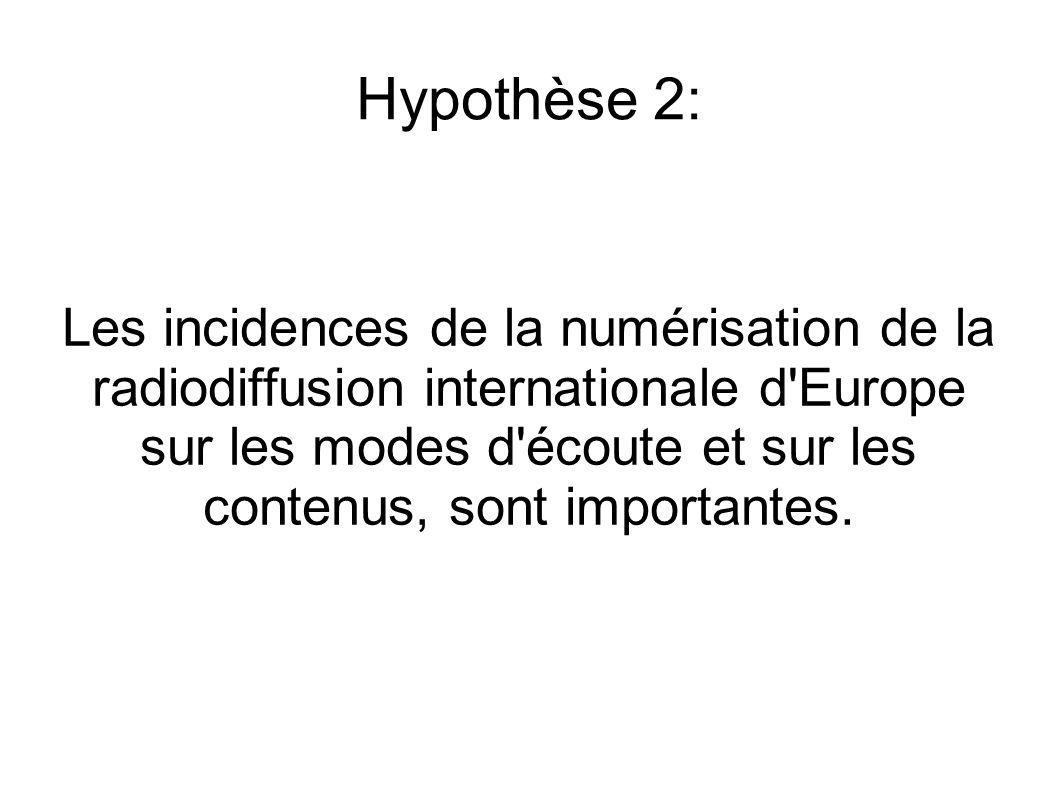 Hypothèse 3: Le traitement de l Europe est favorisé par les radios internationales, du fait de la numérisation.
