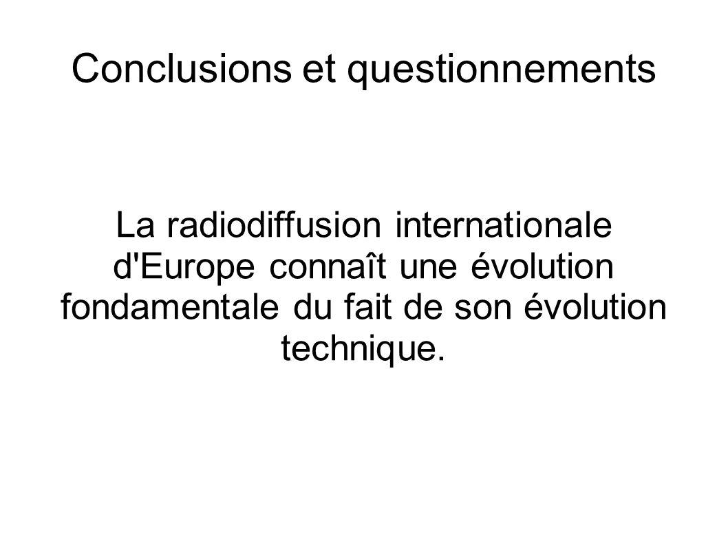 Conclusions et questionnements La radiodiffusion internationale d Europe connaît une évolution fondamentale du fait de son évolution technique.