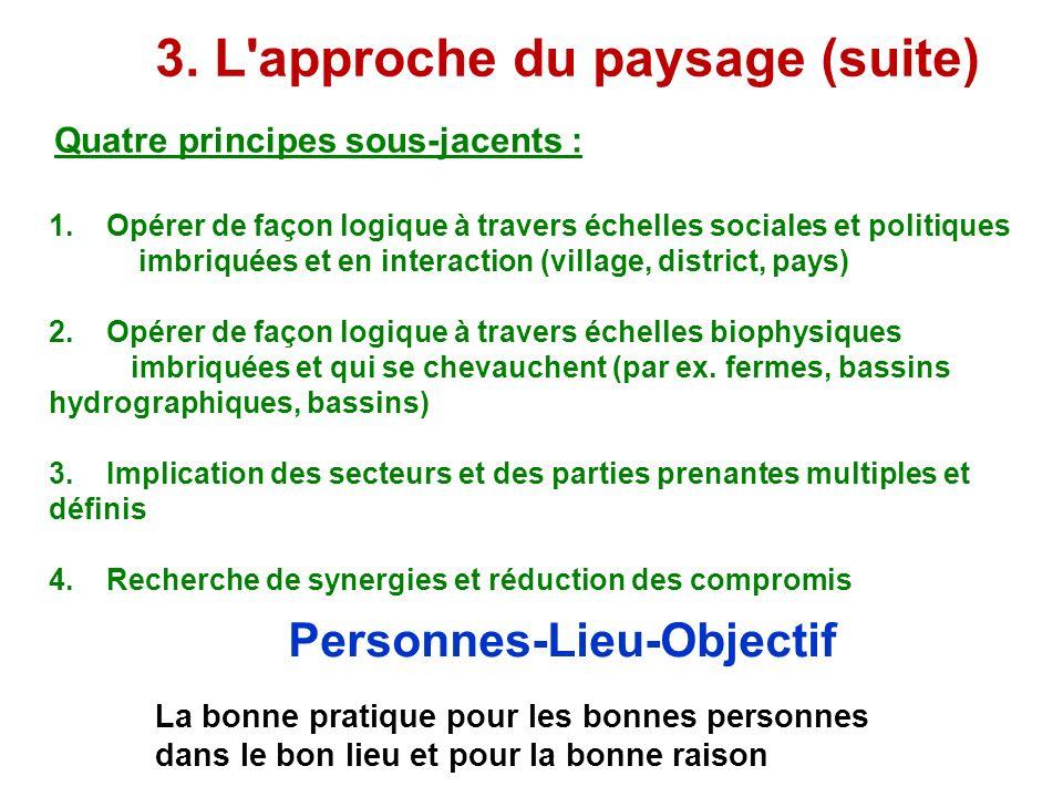 3. L'approche du paysage (suite) 1. Opérer de façon logique à travers échelles sociales et politiques imbriquées et en interaction (village, district,