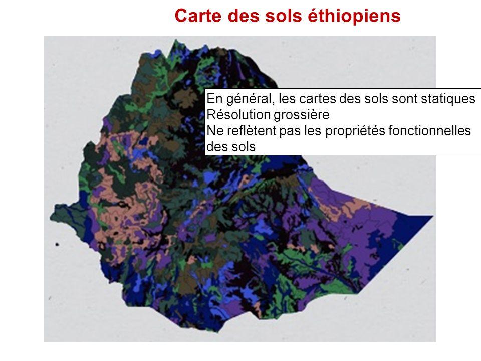 En général, les cartes des sols sont statiques Résolution grossière Ne reflètent pas les propriétés fonctionnelles des sols Carte des sols éthiopiens
