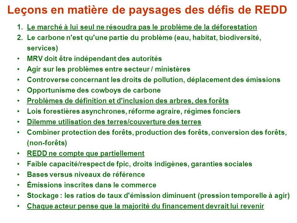 Leçons en matière de paysages des défis de REDD 1.Le marché à lui seul ne résoudra pas le problème de la déforestation 2.Le carbone n'est qu'une parti