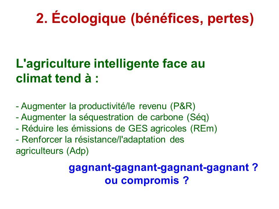 2. Écologique (bénéfices, pertes) L'agriculture intelligente face au climat tend à : Augmenter la productivité/le revenu (P&R) Augmenter la séquestrat