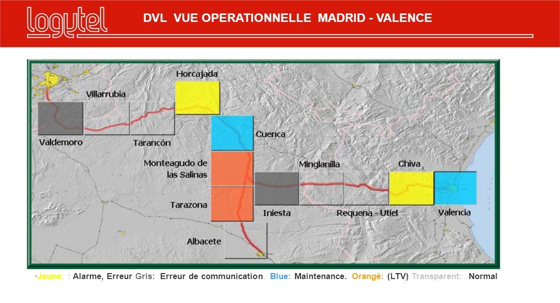 Jaune: : Alarme, Erreur Gris: Erreur de communication. Blue: Maintenance. Orangé: (LTV) Transparent: Normal DVL VUE OPERATIONNELLE MADRID - VALENCE