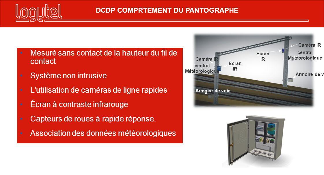 Mesuré sans contact de la hauteur du fil de contact Système non intrusive L'utilisation de caméras de ligne rapides Écran à contraste infrarouge Capte