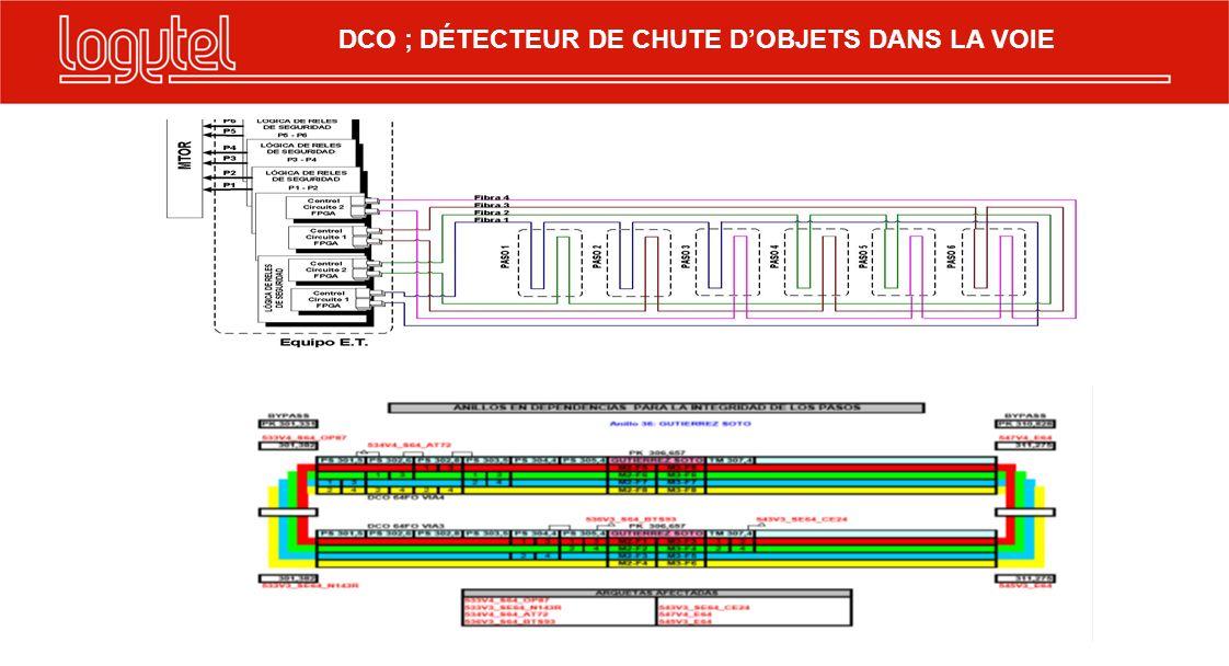 DCO ; DÉTECTEUR DE CHUTE DOBJETS DANS LA VOIE