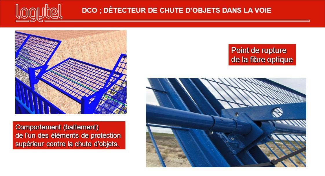 Comportement (battement) de lun des éléments de protection supérieur contre la chute dobjets. Point de rupture de la fibre optique DCO ; DÉTECTEUR DE
