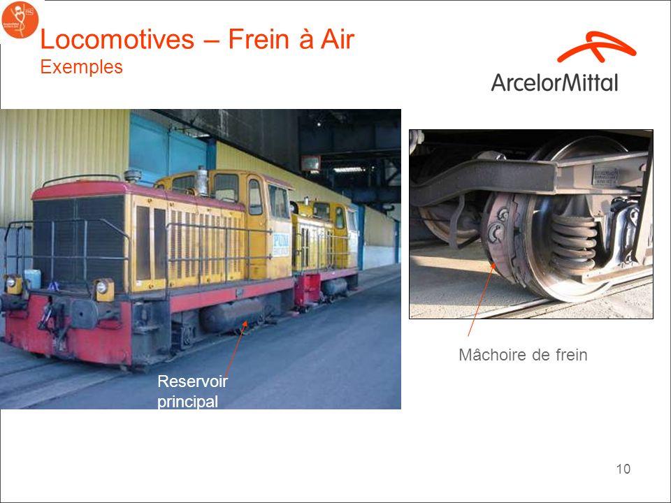 9 Levier de contrôle freinage Réservoir principal triple valve Réservoirs auxiliaires Echappement atmosphère Bases La plupart des trains sont équipés