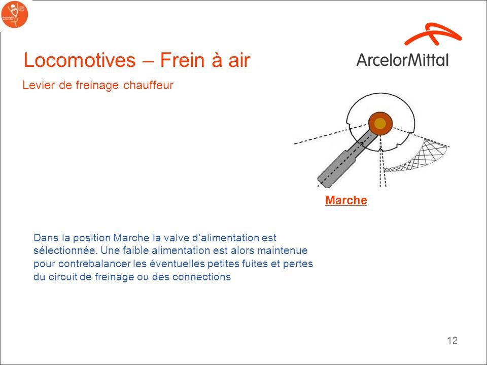 11 Desserrage Marche Neutre Application Locomotives – Frein à Air Levier de freinage chauffeur Cest le moyen par lequel le chauffeur contrôle les frei